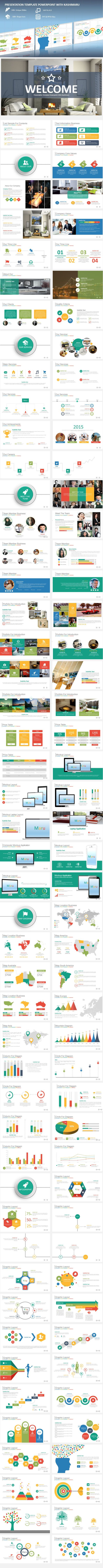 Maru Powerpoint Business (PowerPoint Templates) - Stunning Resources for designers - OrTheme