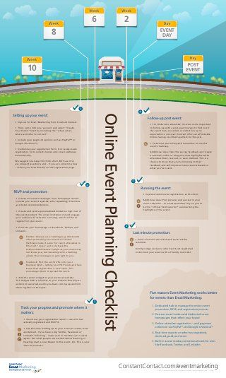 #Event planning #checklist // never forget!