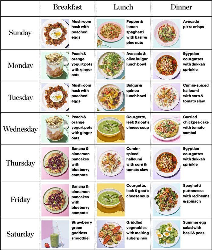 Good Food S Healthy Diet Plan Summer 2020 Vegan Meal Plans Vegetarian Meal Plan Vegetarian Menu