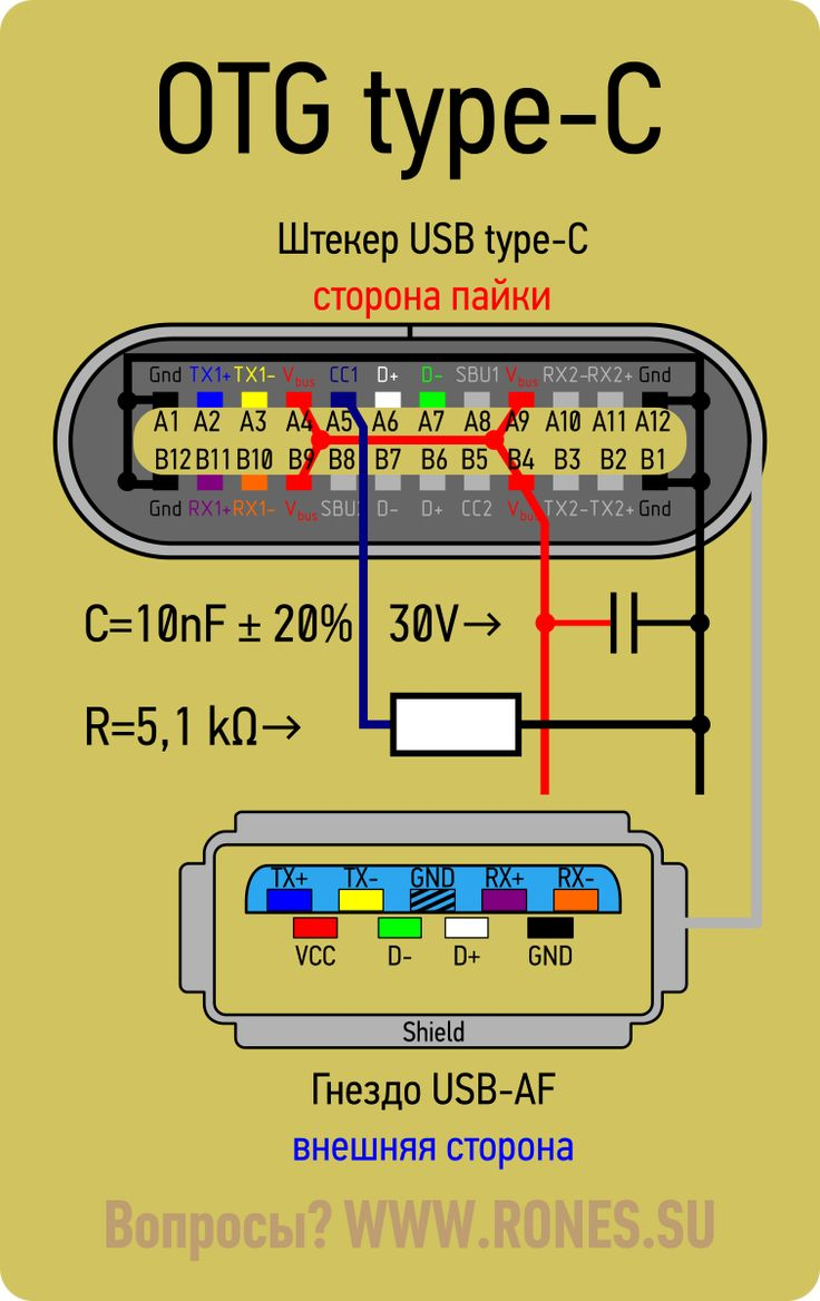 The 44 Best Pc Images On Pinterest Computers Computer Science And Circuit Diagram Puertas Logicas Homemade Pic Programmer Schematic Usb Type C