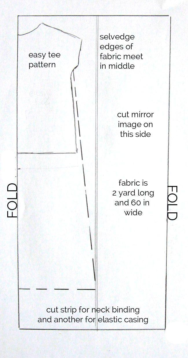 easy-tee-maxi-dress-illustration-1