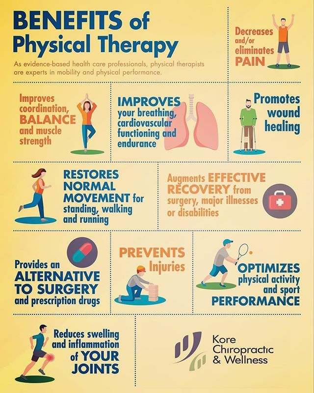 Image result for benefits of physical therapy