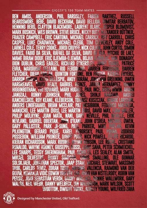 150 players who played with Giggs