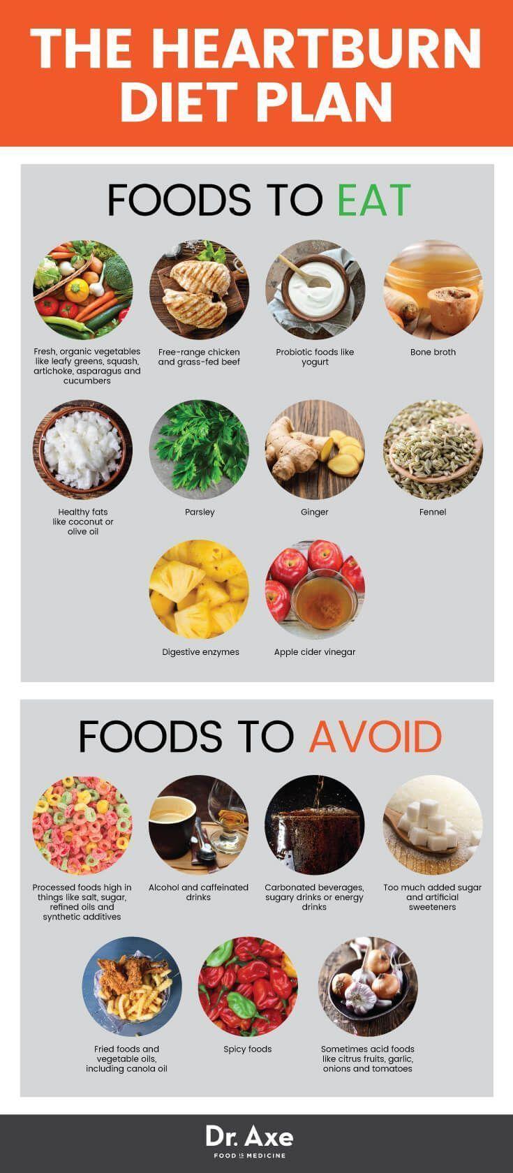 Pin On Acid Reflux Symptoms
