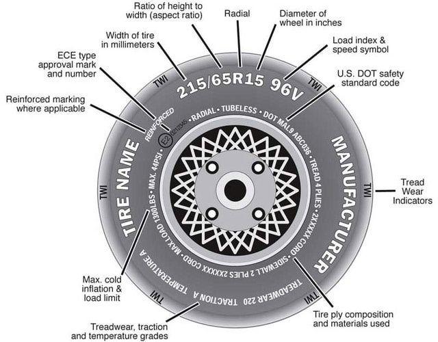 Auto Mechanic Shops Near Me >> 25+ best ideas about Auto Repair Shops on Pinterest | Auto ...