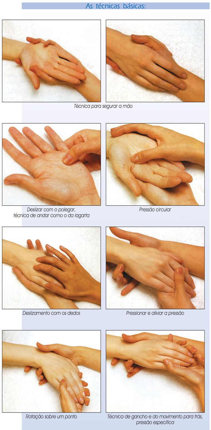 Reflexologia das mãos | SAPO Lifestyle