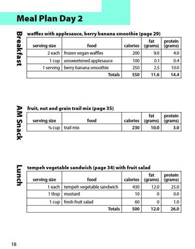 athlete diet plan pdf