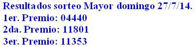 Hondura, El Patronato Nacional para la Infancia (P.A.N.I) celebro el sorteo Mayor Nº 1146 del domingo 27 de Julio 2014.