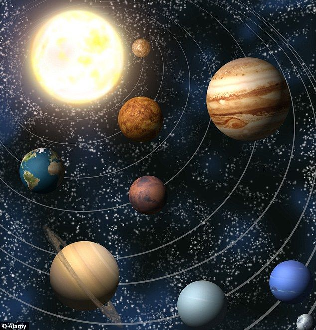 first pic of the whole solar system - photo #38