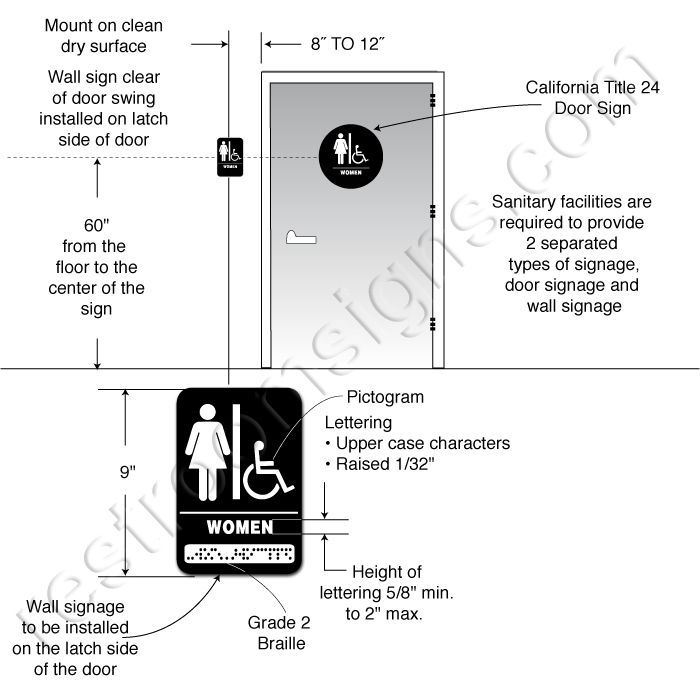 Ada Bathroom With Shower Requirements: Ada Urinal Height - Google Search