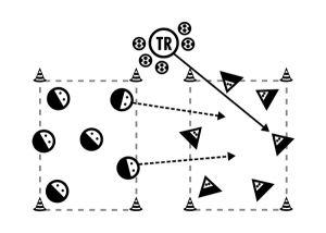 Jeder Fußballtrainer sollte den Unterschied zwischen Grundlagenausdauer und fußballspezifischer Ausdauer kennen und entsprechend in seinem Training berücksichtigen. Dieser Artikel erklärt die Begriffe und zeigt wie man diese trainieren kann.