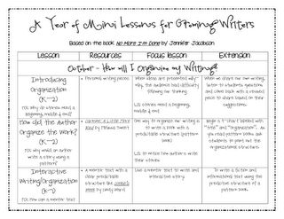 writers workshop lesson plan template - best 25 writing mini lessons ideas on pinterest second