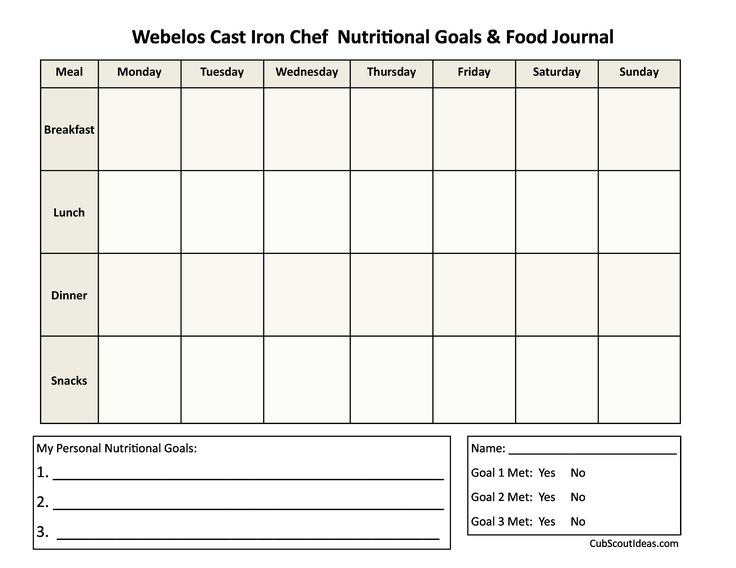 17 Best ideas about Food Journal – Food Journal Template Free