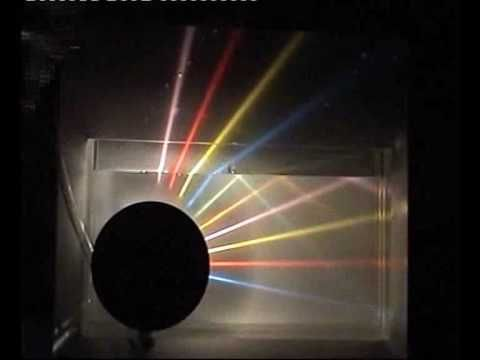 Reflection and refraction of colored light in water air surface 2, varying incidence angle - YouTube