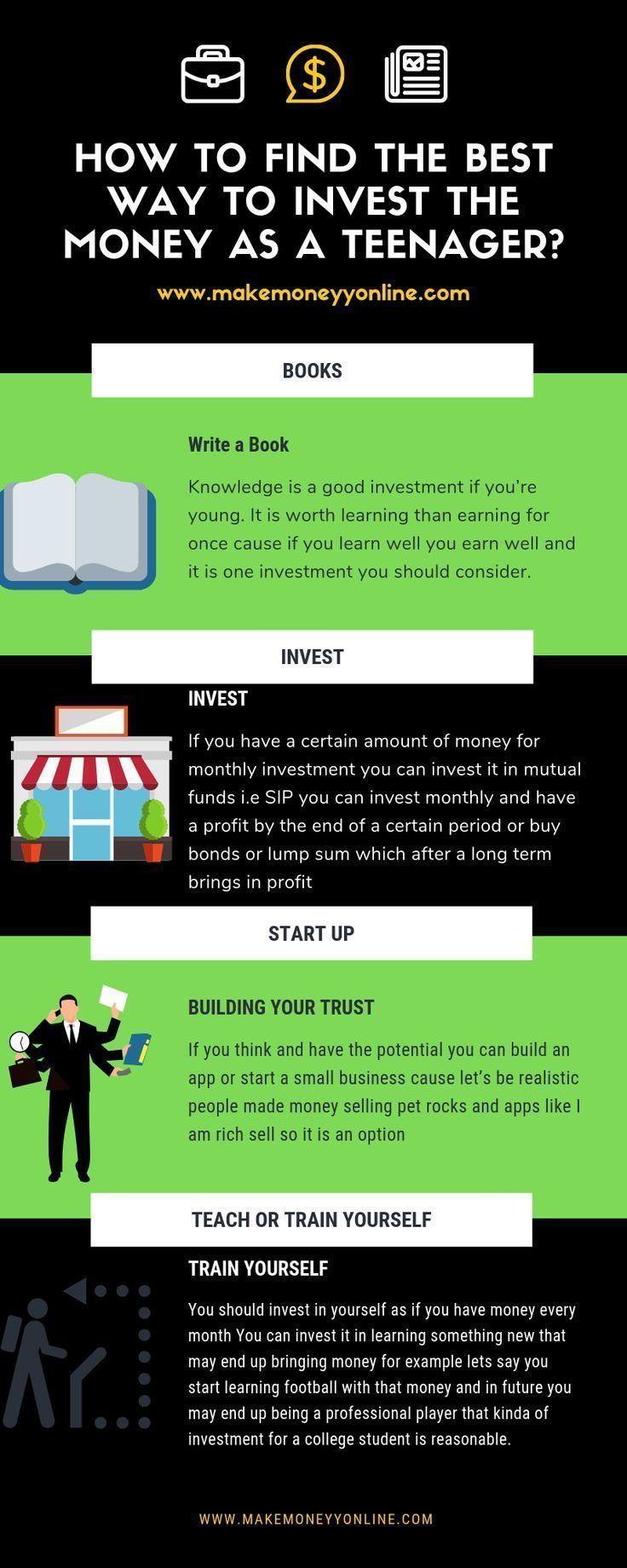 How To Start Investing Money At A Young Age