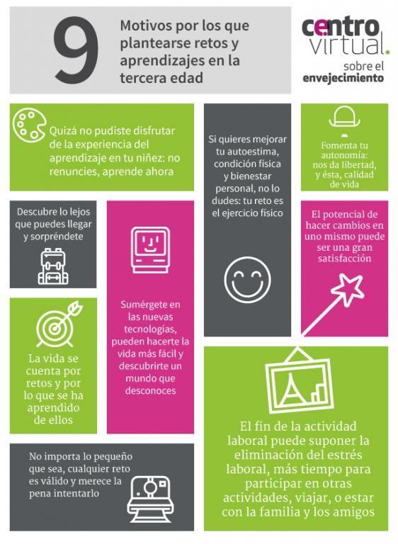 #Infografia 9 motivos por los que plantearse retos y aprendizajes en la tercera edad