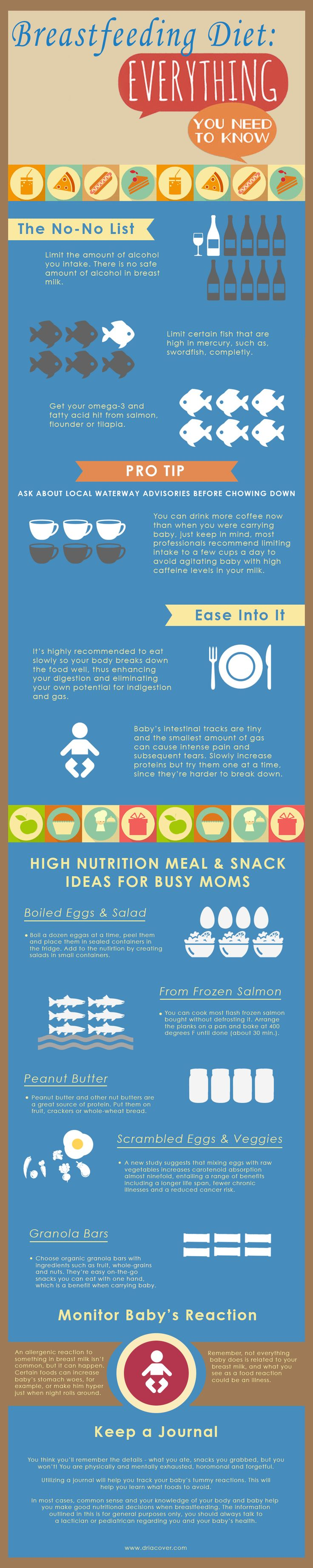As with any topic involving baby, a lot has been said about what you should—or shouldn't—eat when breastfeeding. The real truth about the breastfeeding diet is the same as with almost any other baby food related question: many of the details depend on you, your body, your baby, and your baby's body. Most of the rules come down to common sense, overall good nutrition, and moderation. www.driacover.com
