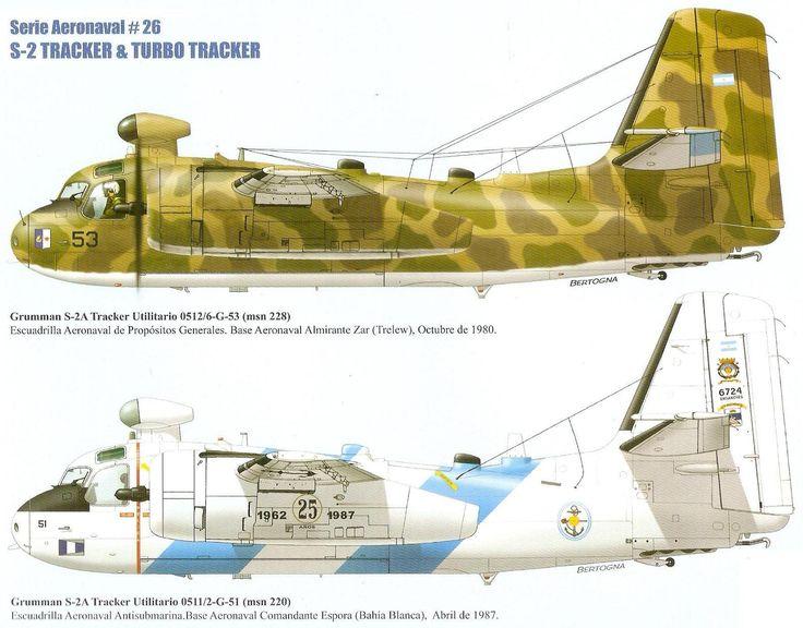 Argentine S2 Tracker