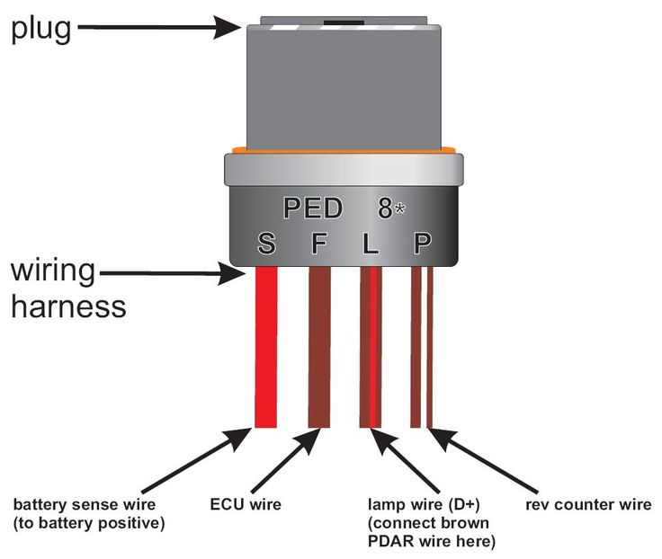 Ac Delco Alternator Wiring Diagram Http Forumscorvetteforumcom