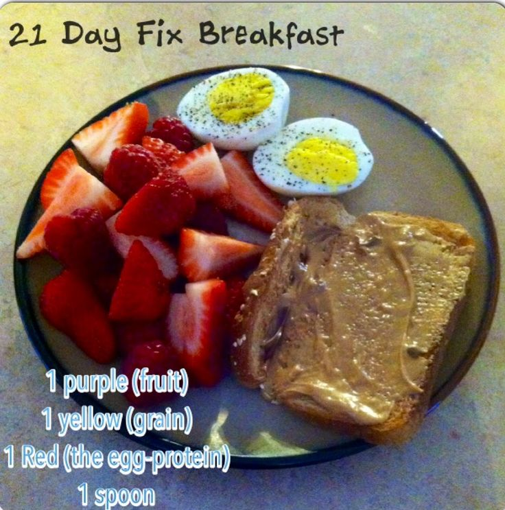 Fun. Fresh. Fitness. : 21 Day Fix Breakfast