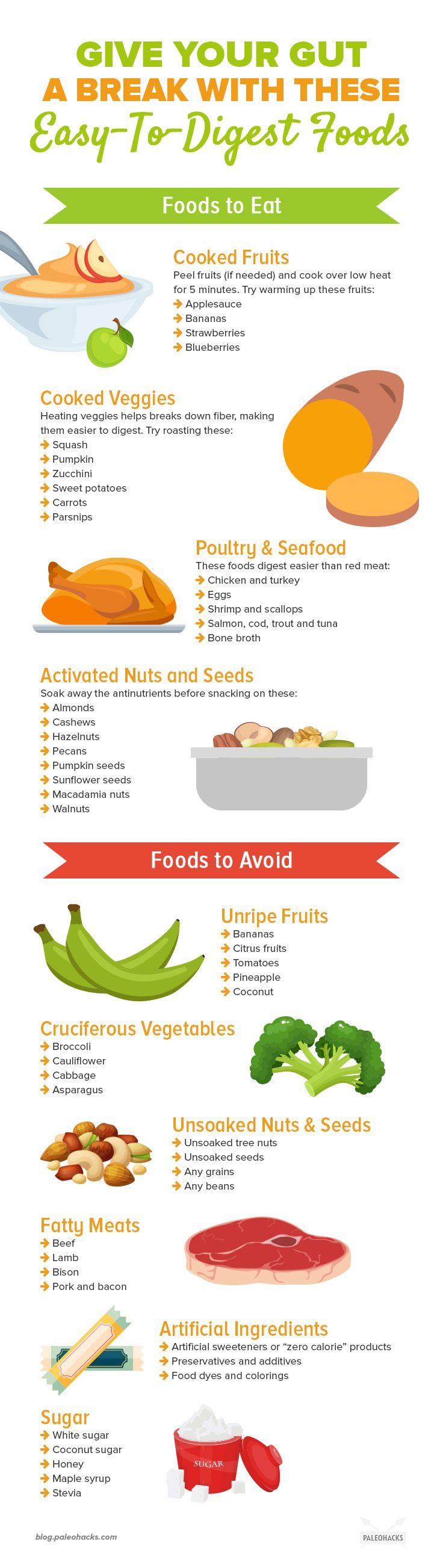 Easytodigest foods what to eat avoid easy to digest