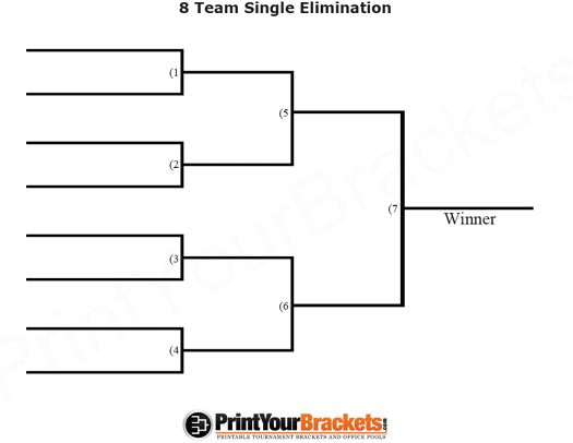Need a tournament bracket for ANY sport? Simply choose the number of teams and single OR double elimination and print. Free!