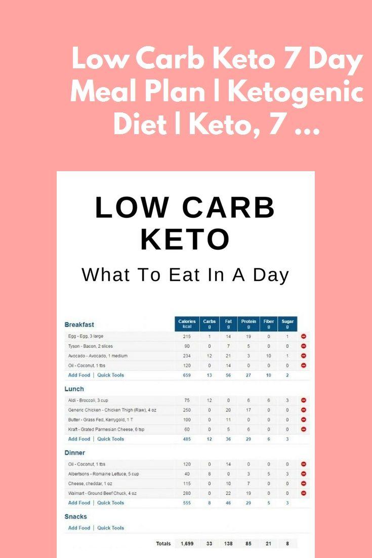 dieta 0 negativ