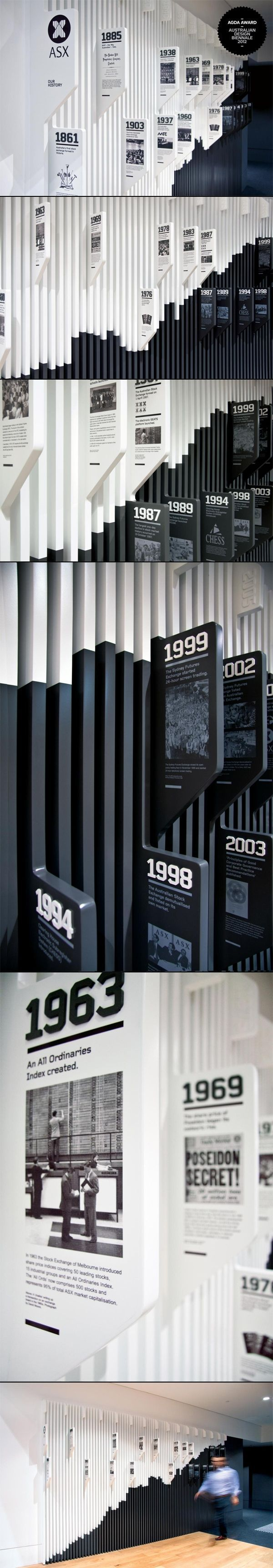 Interesting way to present a timeline or other story of your product or company - ASX Timeline Wall, Australia by There 2012