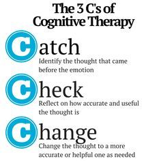 "CBT can help with anxiety, panic attacks, depression, OCD, eating disorders, phobias, PTSD & many other conditions. Here is a simple reminder of the basic principles - The ""Three Cs"" of CBT"