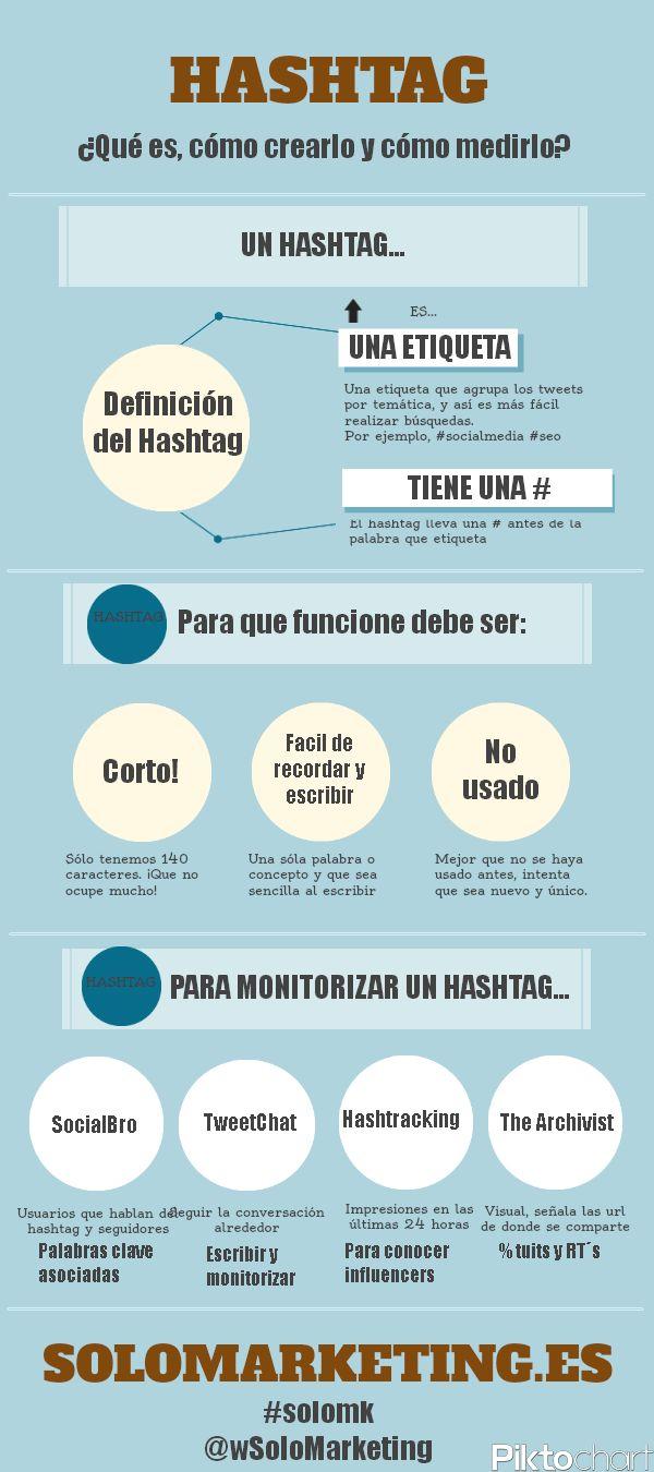 Qué es un Hashtag y cómo usarlo #infografia #infographic #socialmedia | TICs y Formación