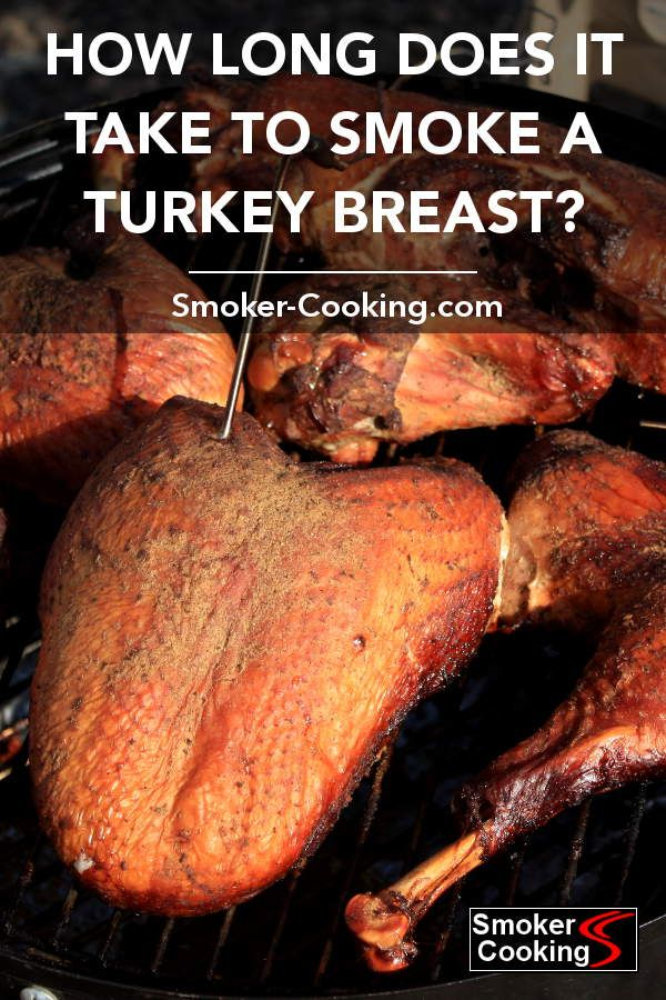 Pin On How To Smoke A Turkey Brine The Turkey Add Seasoning And Smoke And Enjoy