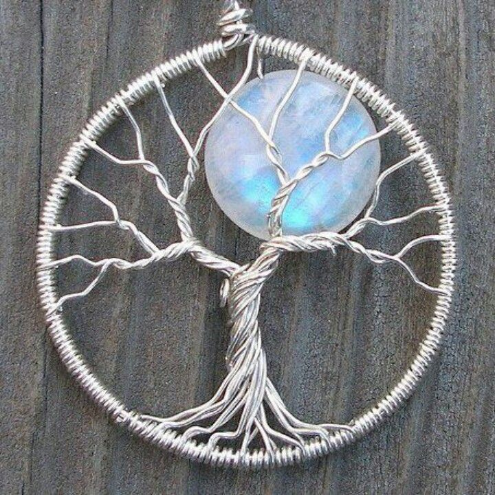 I want to make this for a pendant. :)