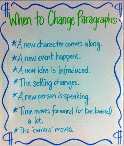 'When to change paragraphs' #Reblogged