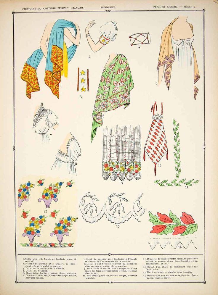 1922 Pochoir Print Costume First French Empire Fashion Embroidery Lace - Period Paper