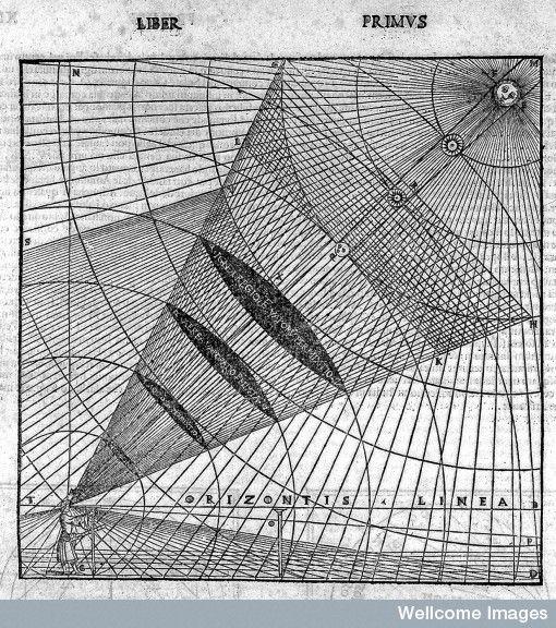"Vitruvius ""De architectura..."": perspective diagram"