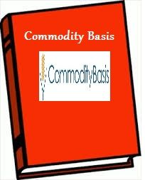 Read this  blog and know about feature directories of commodity futures along with real-time prices and other information for each.