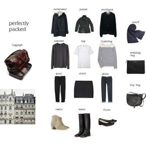 Pretty much what I want to pack for my week long stay in London. To make it stretch to a week, add in 1 more t-shirt, 1 button up, 2 tank tops, and swap out the skirt for 1 dress.