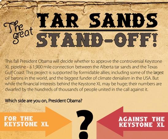 Fe E F E C C D C D E Dff Environmental Justice Brain Food on Keystone Xl Pipeline Infographic