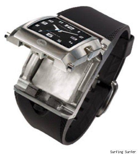 Secret Storage Watch