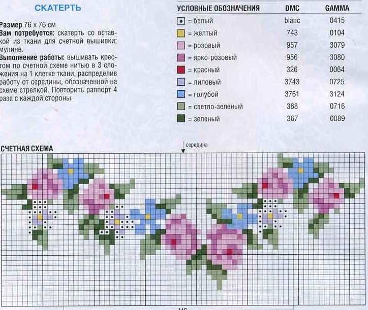 Cross-stitch Flowers border