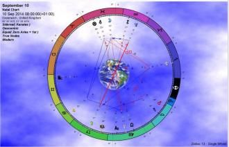 Today September 10 the Sun is high in the sky and in the sign of Leo. The positions of the planets on the ecliptic, which is the apparent annual path of the sun in the sky at 8:00 am, GMT, are the following Sun: 29 ° 15 'in Leo  Moon: 12 ° 46 'Pisces  Hermes: 17 ° 26 'in Virgo  Venus: 17 ° 26 'in Leo  Mars: 19 ° 35 'in Libra  Jupiter: 13 ° 31 'Cancer  Saturn: 10 ° 41 'in Libra
