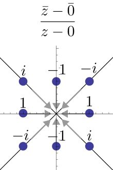 Holomorphic function - Wikipedia, the free encyclopedia