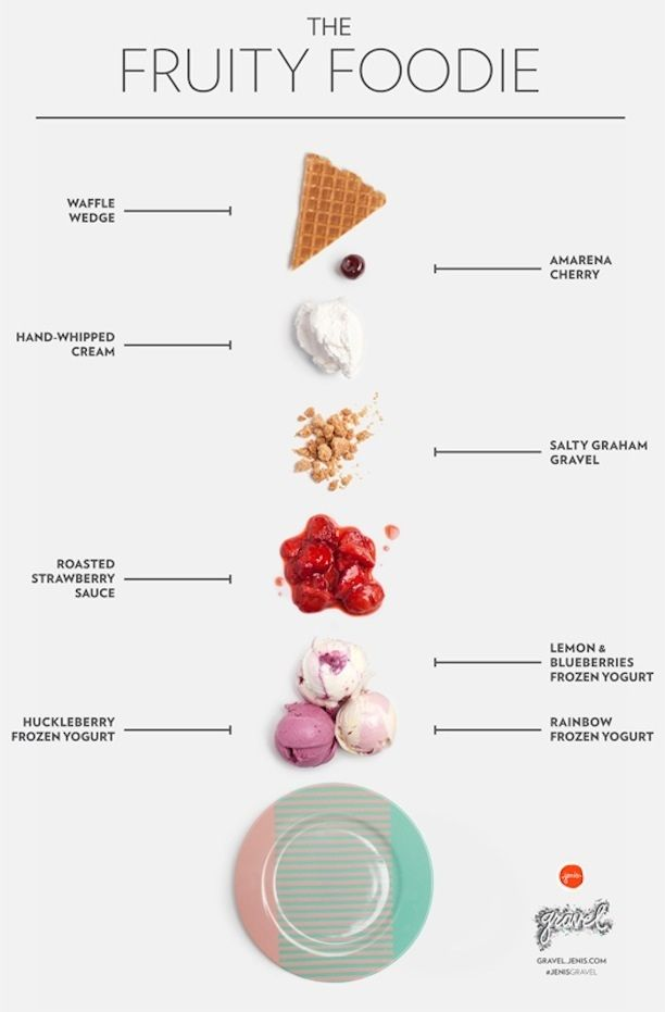 The Fruity Foodie Has Been Poster-ized - Need this for my next Jeni's excursion!