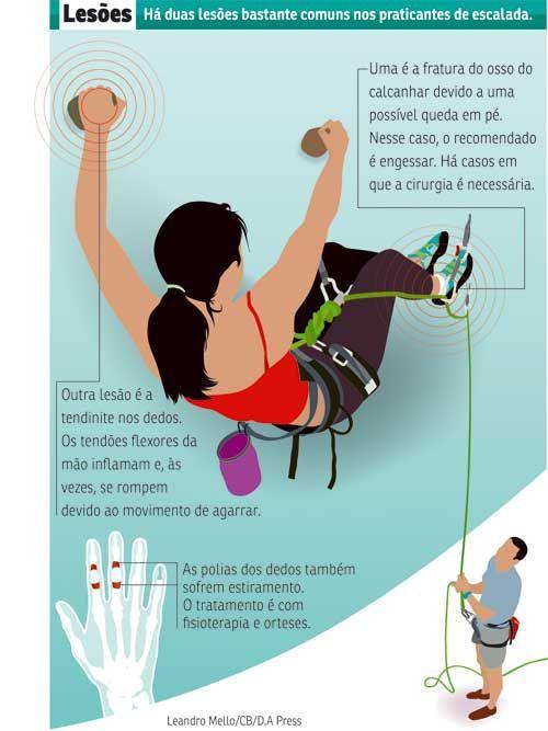 Superesportes - Mais esportes: notícias sobre esportes especializados - Escalada é eleita pela Forbes como a 3ªa prática desportiva mais saudável