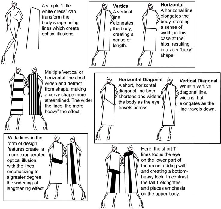 HOW TO CHOOSE OR DESIGN CLOTHES THAT FIT AND FLATTER: USING VISUAL LINES TO CREATE SHAPE