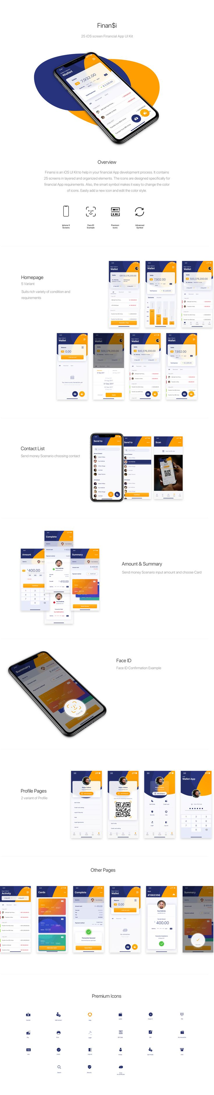 Finansi iOS UI Kit - 25 iOS Financial App UI Screens for Sketch.