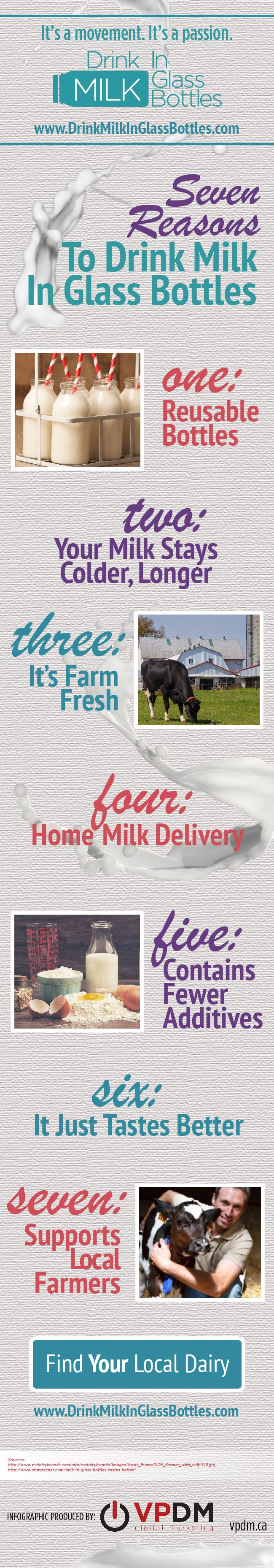 Why should you join the wave of consumers making the switch to buying milk in glass bottles? Here's a few good reasons! #MilkInGlassBottles #FarmFresh #Milk #Dairy #DairyFarm #GlassBottles #DrinkMilk