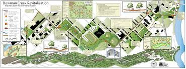 Image result for INTERACTIVE LANDSCAPE ARCHITECTURE