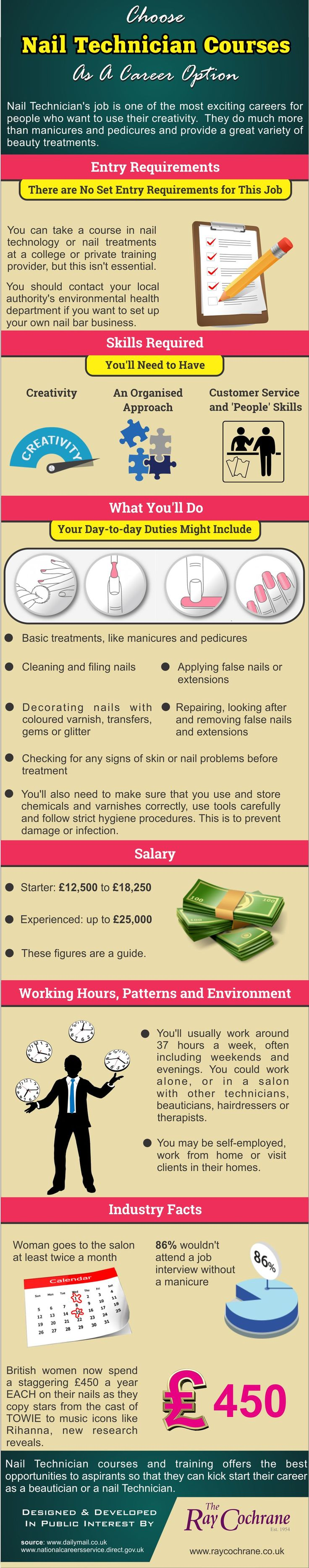 Nail technician's job is one of the most exciting careers
