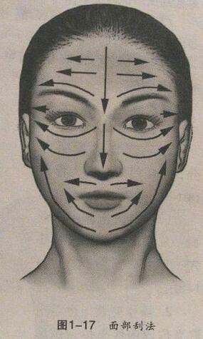 Facial Gua sha movements